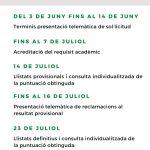 PROCÉS D'ADMISSIÓ CURS 2021-2022 (Actualitzat a 18/05/2021)